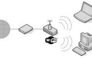 Современные средства конфиденциальности в сети