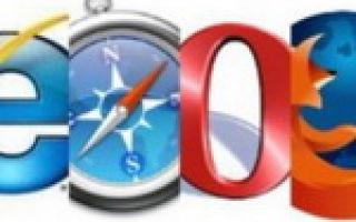 Выбор браузера зависит от уровня IQ
