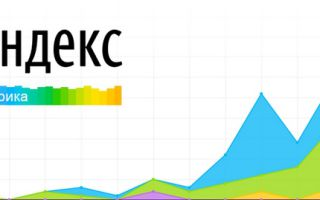 Что такое Яндекс.Метрика