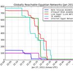 Отключение интернета в Египте