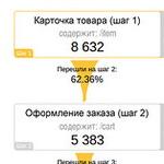 Составная цель – новый инструмент Яндекс.Метрики