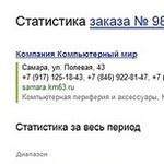 В Яндекс.Справочнике появилась статистика показов и кликов