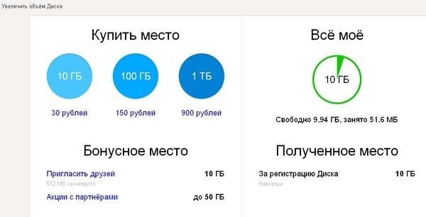 chto-takoe-yandeks-disk-3