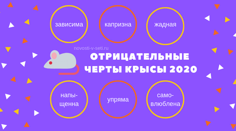чей год 2020 какого животного в россии