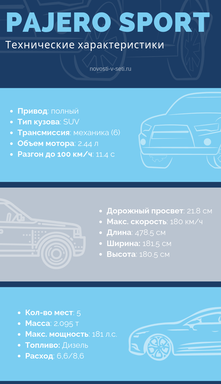 мицубиси паджеро 4 2019 года новая модель фото цена