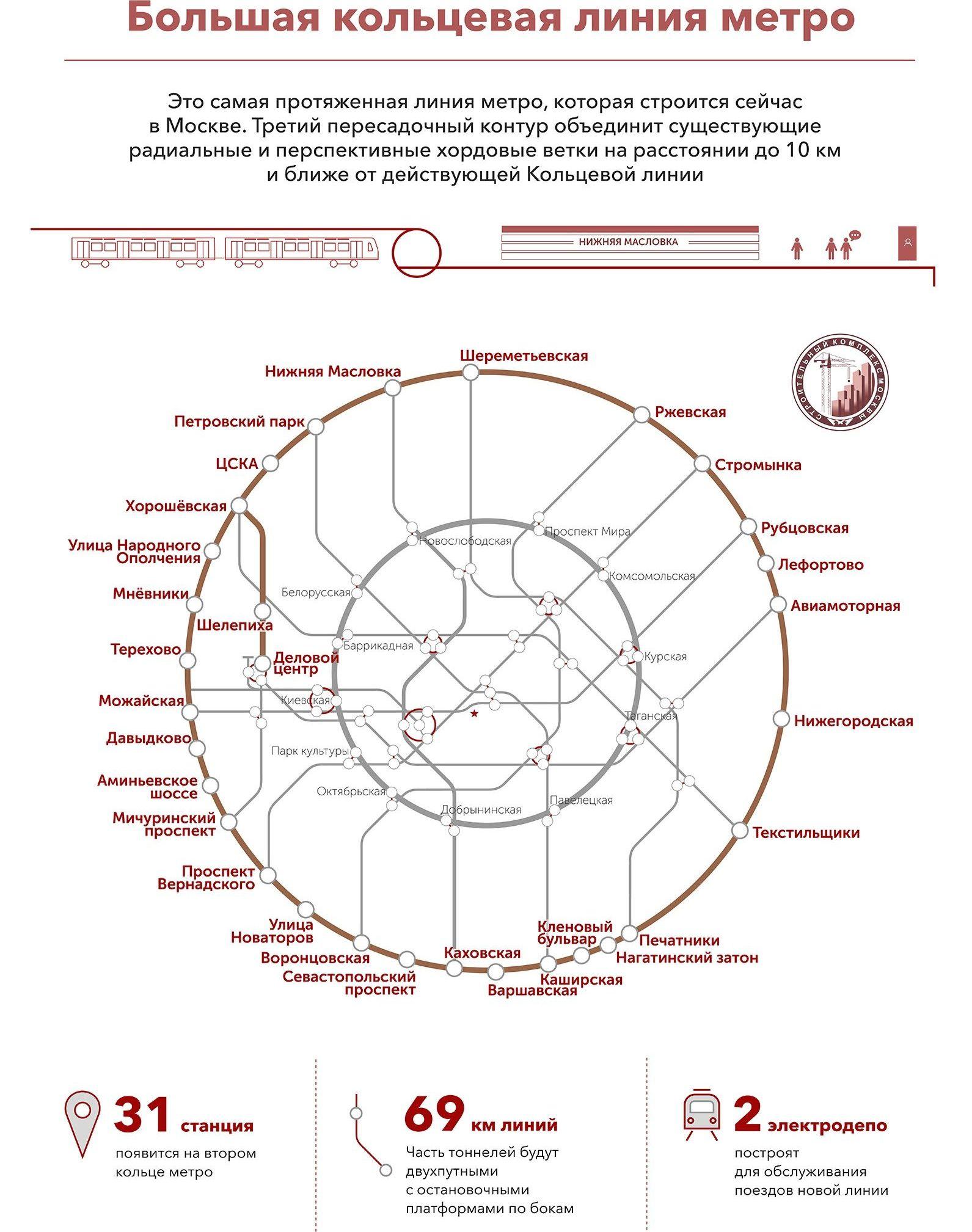 перспективная схема метро москвы до 2020