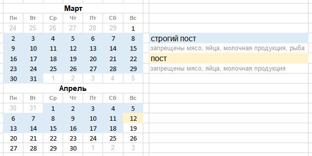 когда великий пост в 2020 году у православных в россии